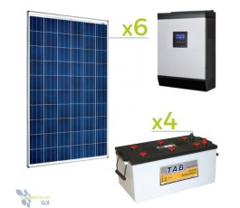 10080Wh off grid Solar Kit