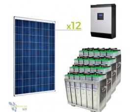 19000Wh TOPZS Solar Kit