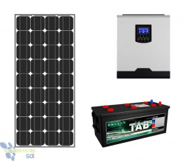 480Wh of grid Solar Kit