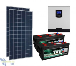 2400Wh Off grid Solar Kit